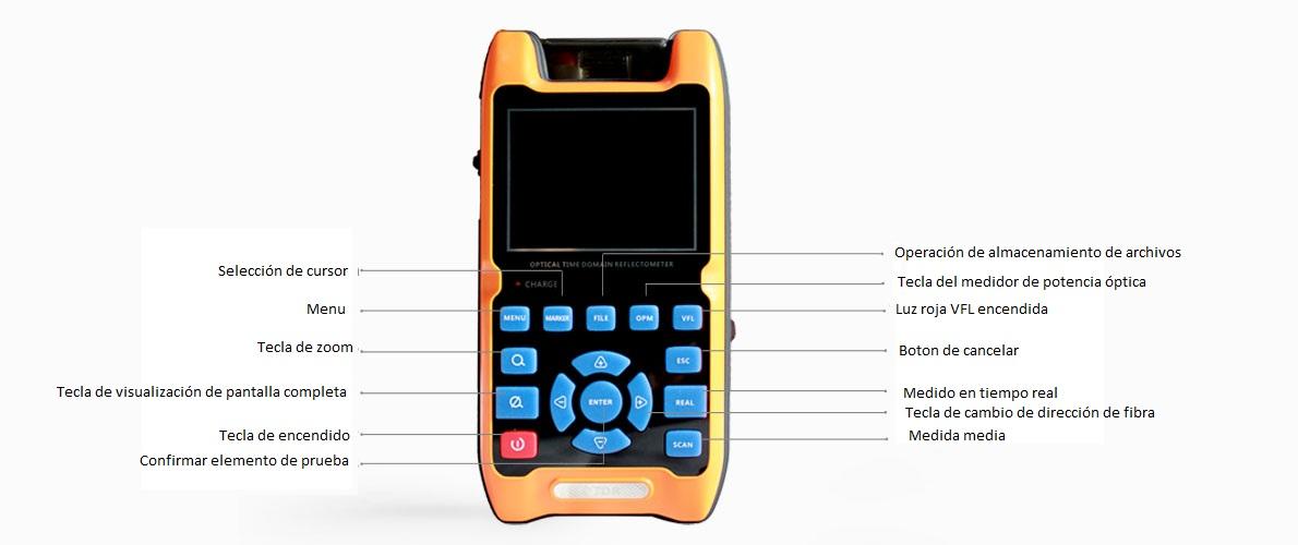 Comprar Reflectómetro OTDR Zs1000-A